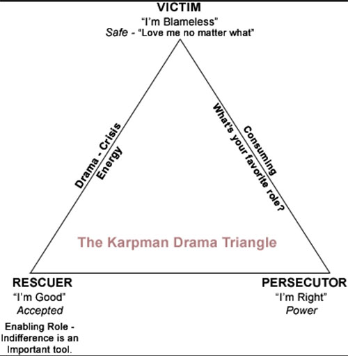 Drama in your life